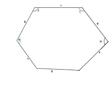 Як вираховувати площу