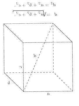 Як знайти діагональ прямокутного паралелепіпеда