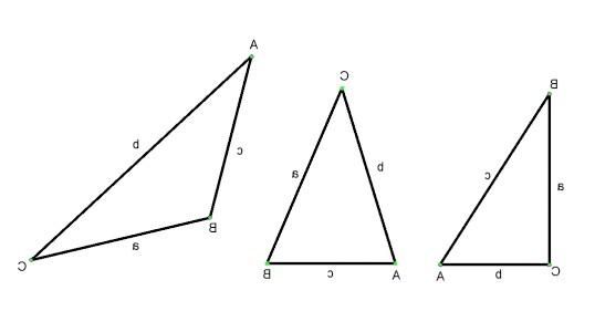 Як знайти довжину сторони трикутника