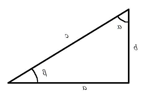 Як знайти периметр прямокутного трикутника
