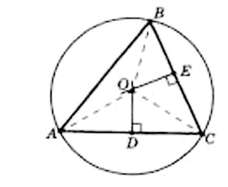 Як знайти радіус описаного кола